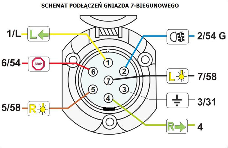 Wiring Guide Wire Diagrams Easy Simple Detail Ideas General Ex le Best Routing Install Ex le Setup Hopkins 7 Pin Wiring Diagram together with Wire 2 Way Light Switch Uk together with Trailer Wiring Diagram 7 Way With Break Away as well Towing101 ch7 together with ISO standards for trailer connectors. on 7 pin trailer wiring diagram